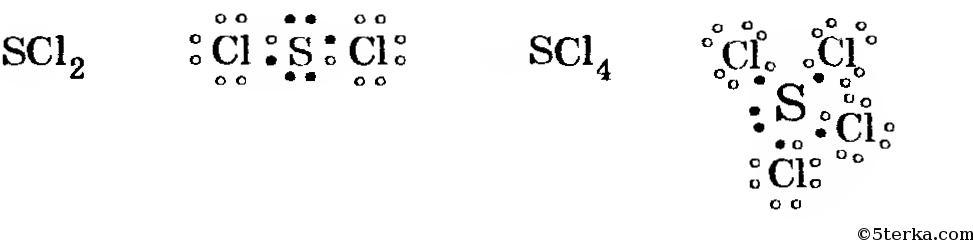 Валентность серы равна +2 в
