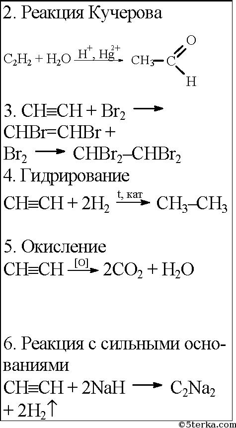 7. Химические свойства