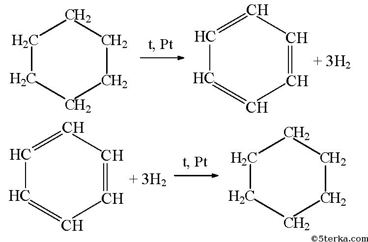 Как получить из гексана бензол