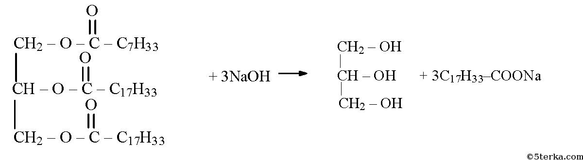 Молекулярная формула глицерина