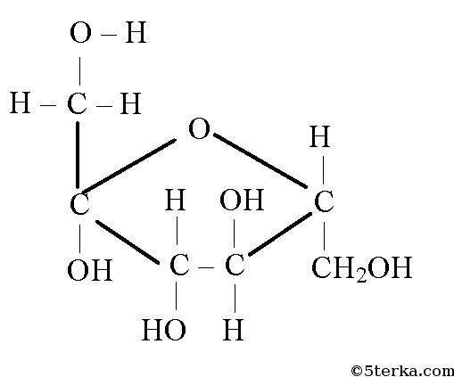 Решебник по химии 10 класс рудзитис 2016