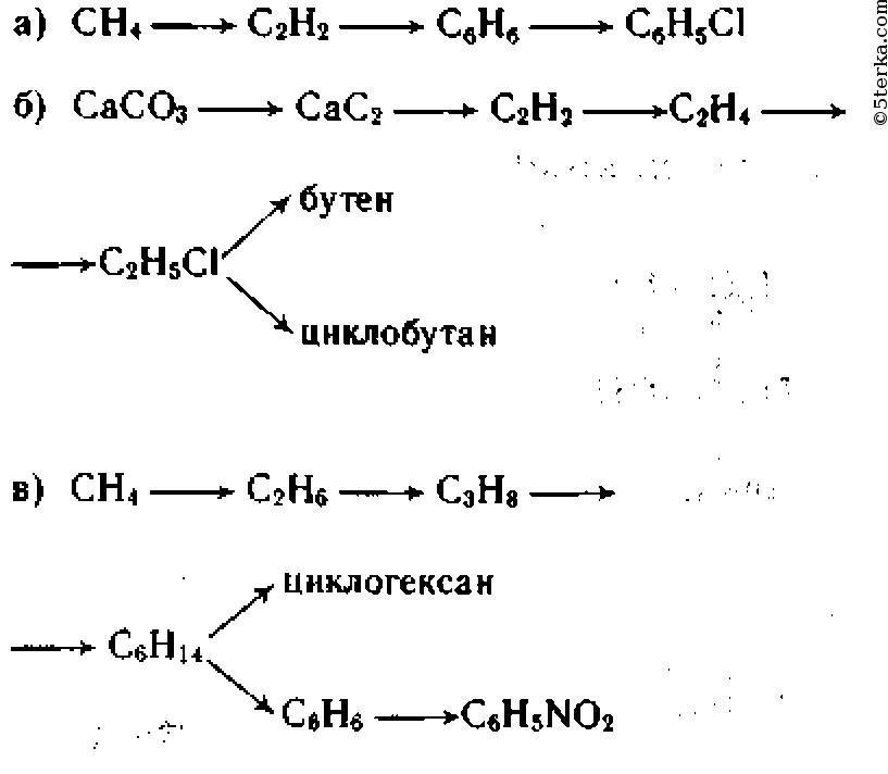 а) Из метана при сильном