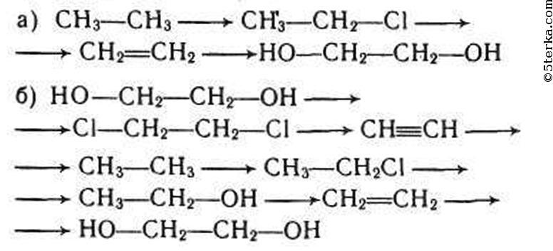 а) При хлорировании этана