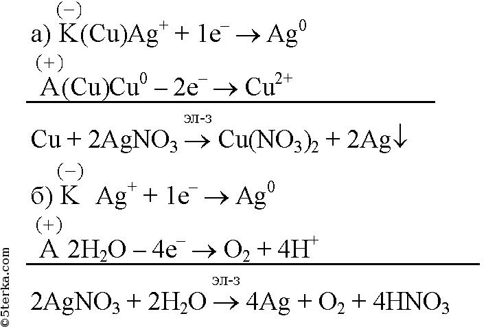 электролиза водного