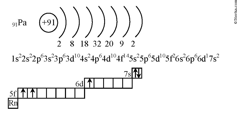 Составьте схемы электронного