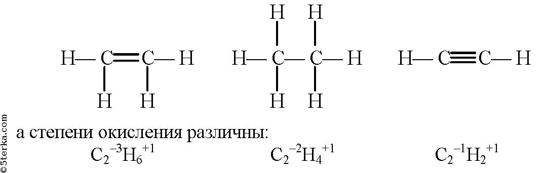 Валентность атомов углерода во