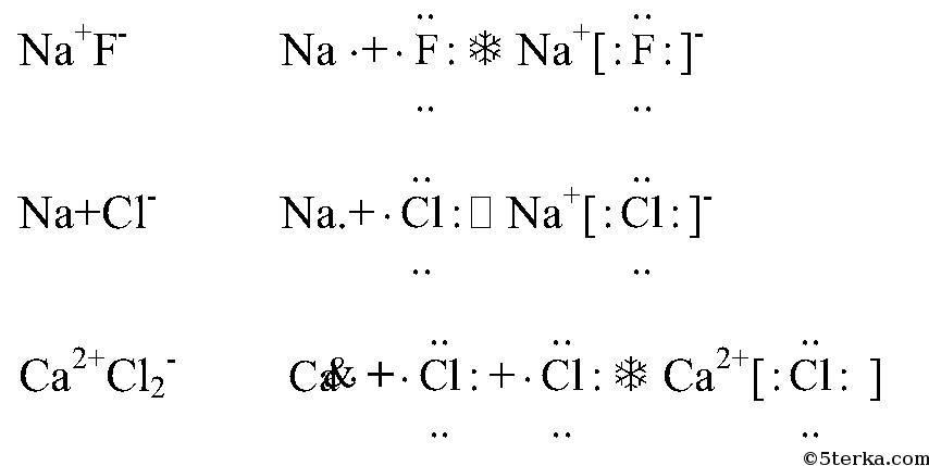1) ионная связь: