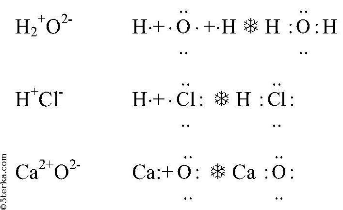2) ковалентная полярная: