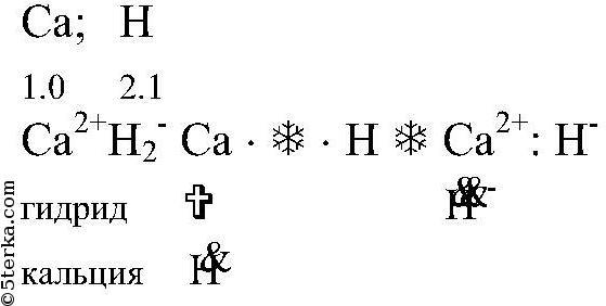 б) лития с азотом: