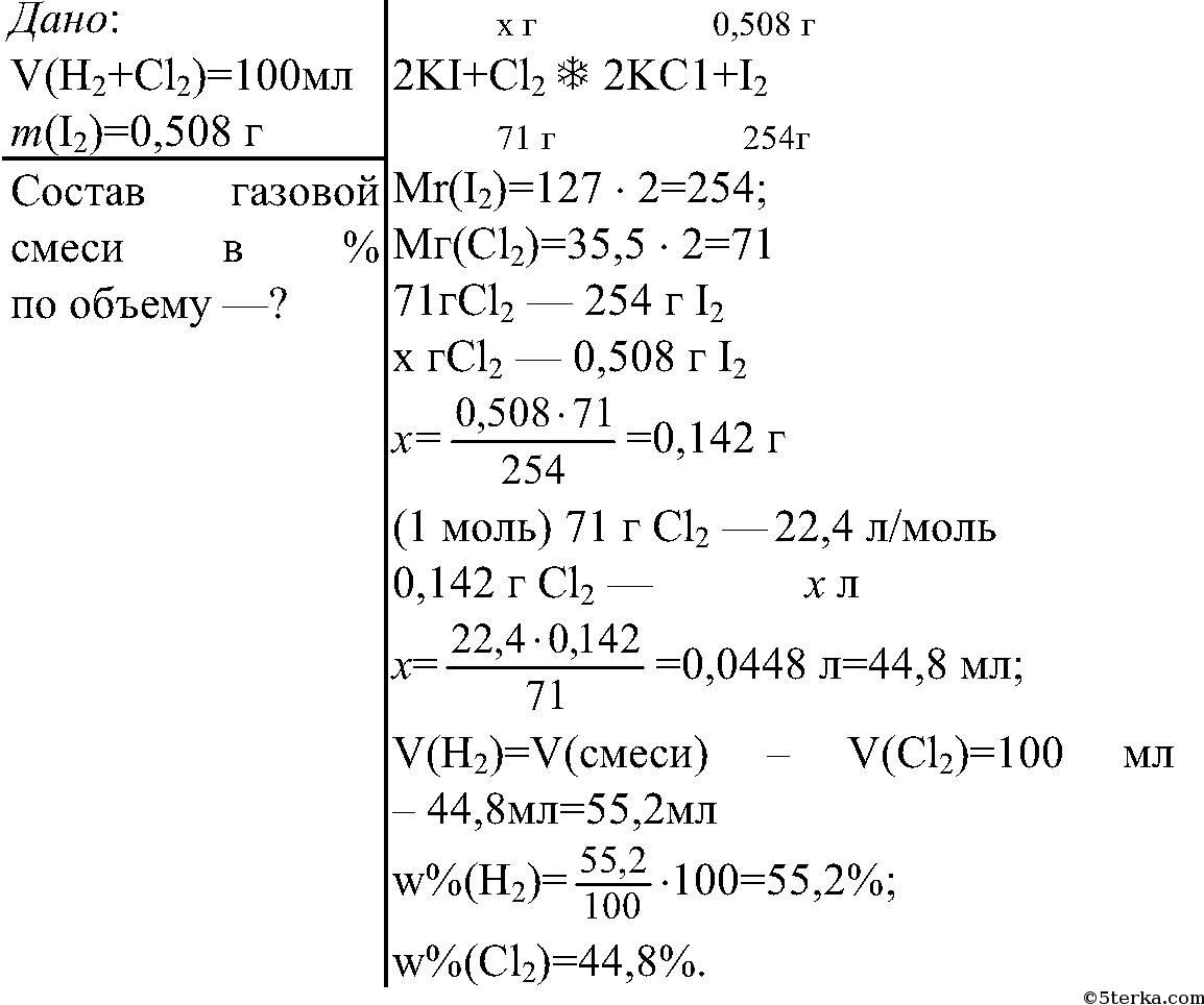 какими двумя способами можно получить хлороводород?