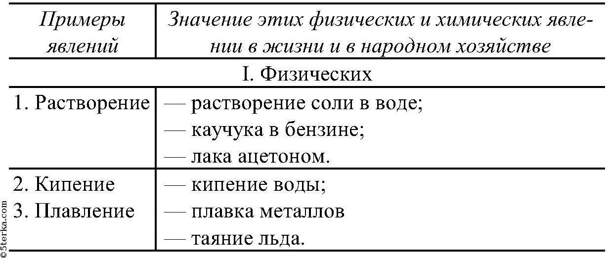 Решебник Радецкий 9 Класс 2011