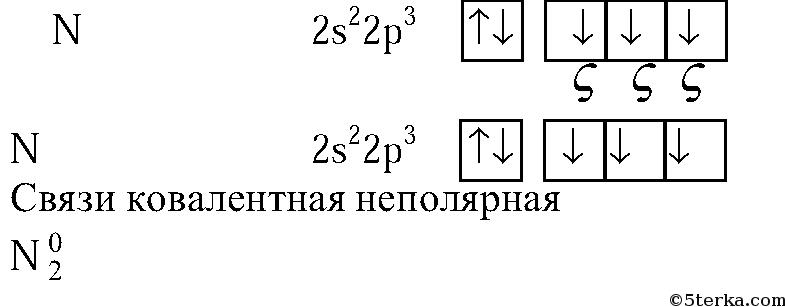 Схема молекулы n2