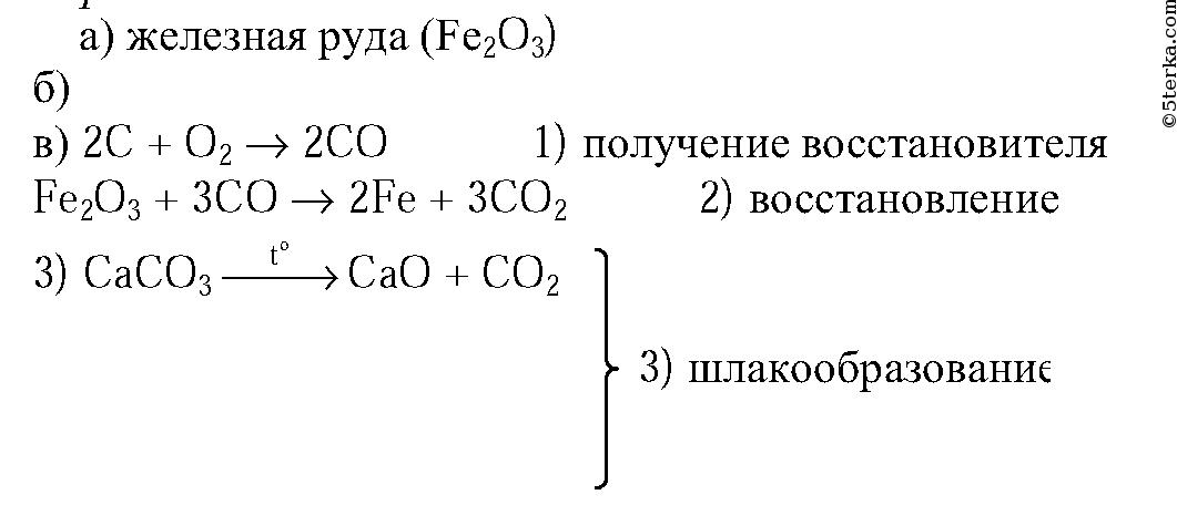 Chemer химия гдз