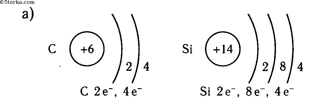 Число электронов на внешнем