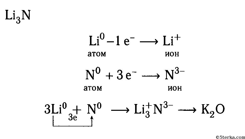 1 Атомы водорода и фосфора