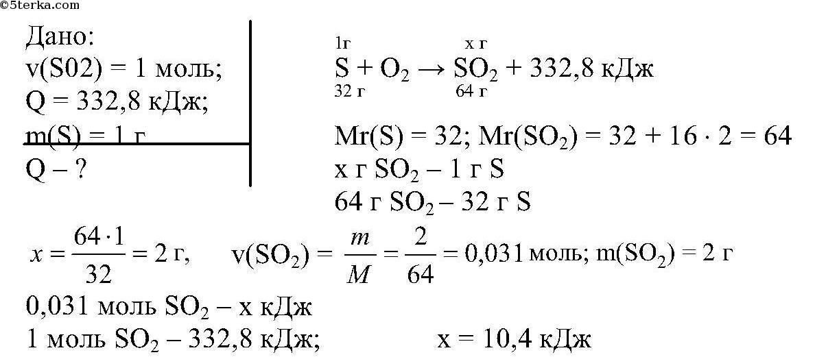 Химия 9 класс г е рудзитис ф г