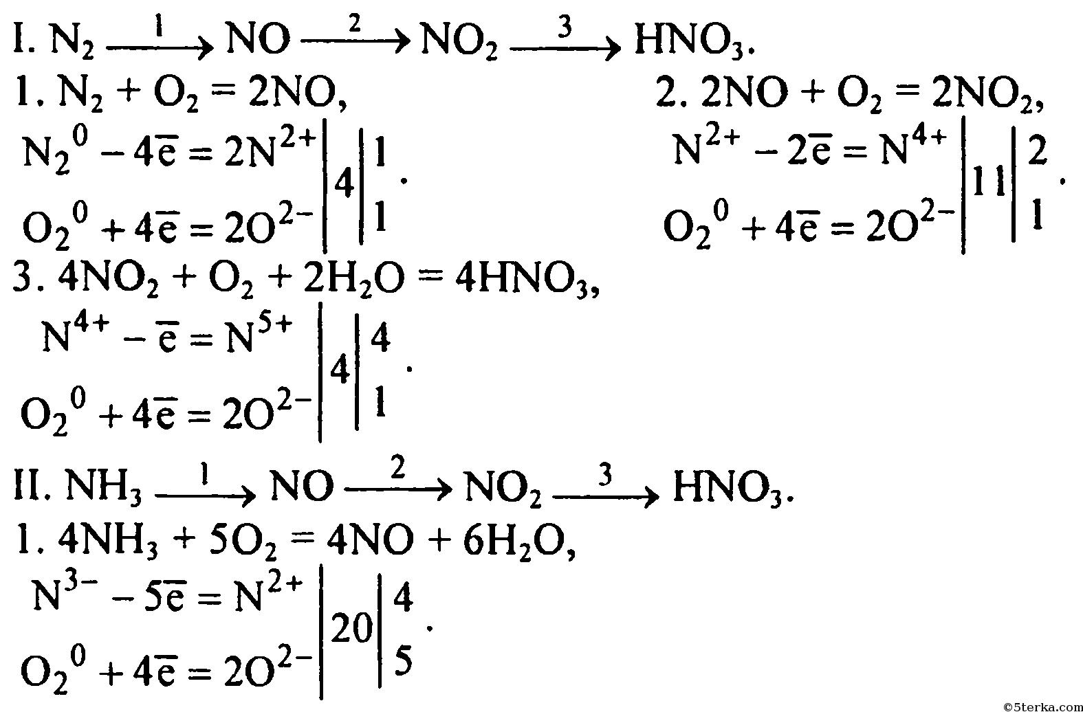 Расставьте коэффициенты преобразовав схемы в уравнения реакций o2 p p2o5