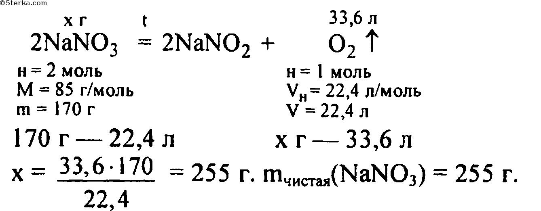Схема электронного строения магния.