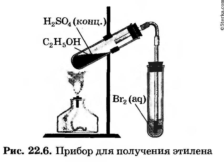 Составьте уравнения химических