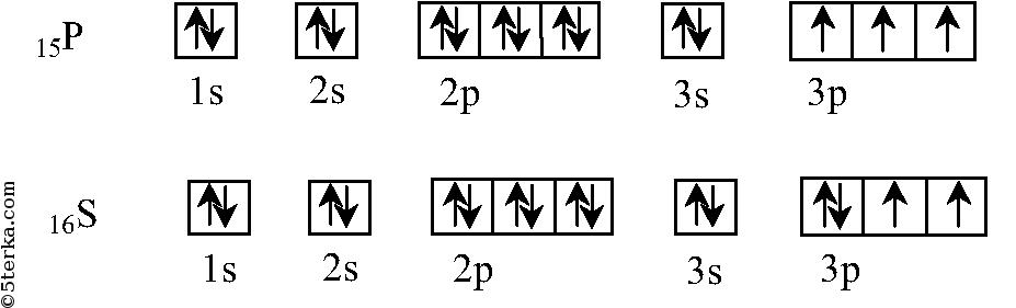 18.2, от атома фосфора легче