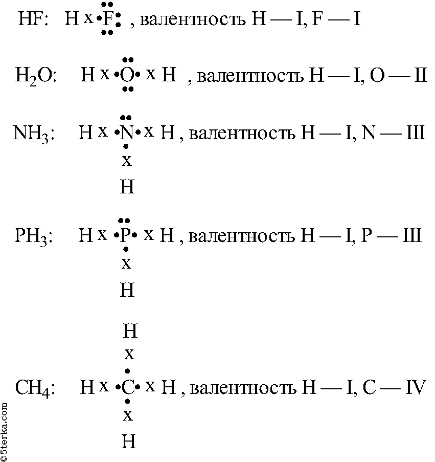 Изобразите схемы электронного