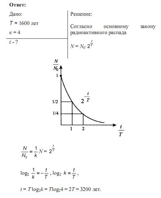 Решебник по геометрии 11 класс онлайн