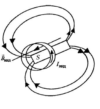 Определить индукцию магнитного поля B в центре кольца.