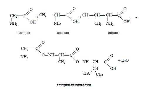 Все трипептиды скачать бесплатно у.филипс - анаболические стероиды.справочное пособие